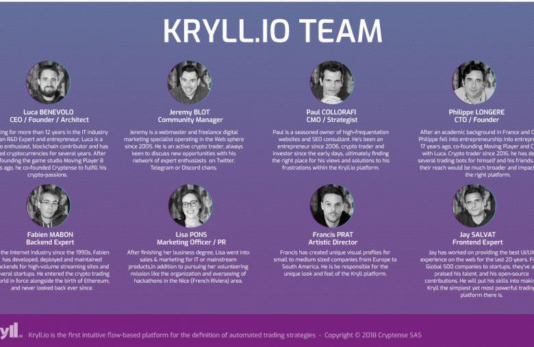 El equipo de kryll