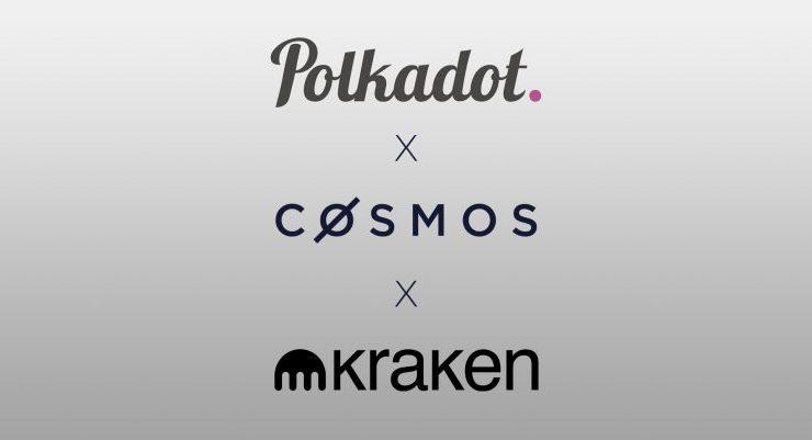 Kraken ofrece 12% de interés por el staking Polkadot (DOT) y 7% por Cosmos (ATOM)