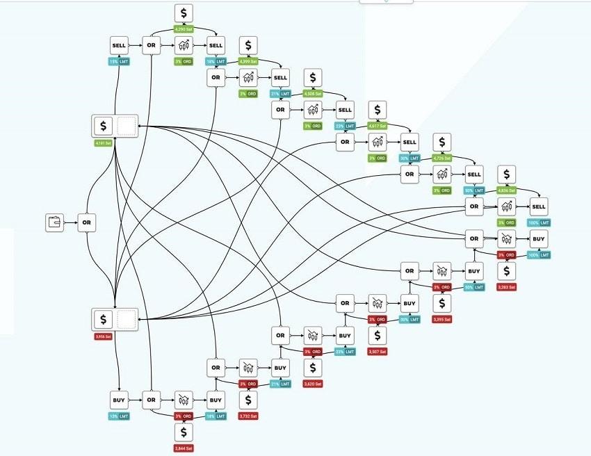 estrategia grid trading cripto kryll